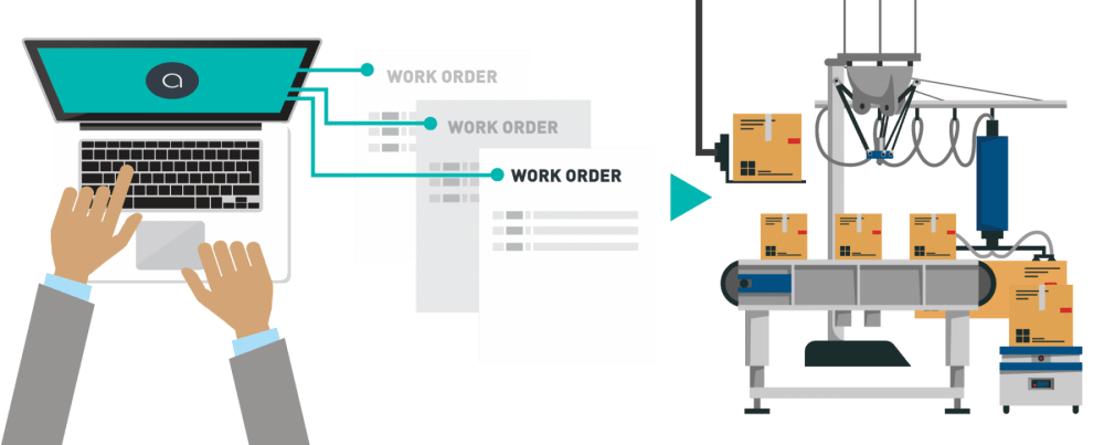 contoh surat perintah kerja